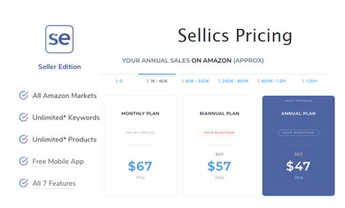Sellics Pricing