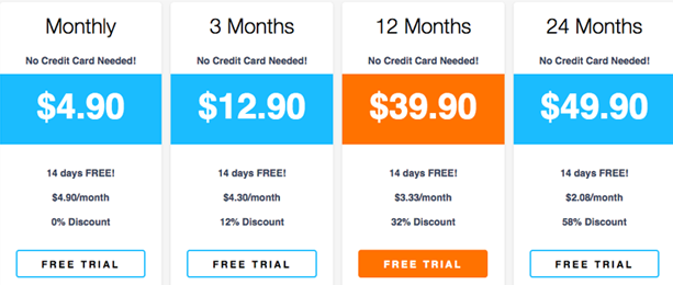Smart DNS Proxy Pricing Coupon