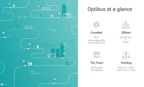 optibus at a glance