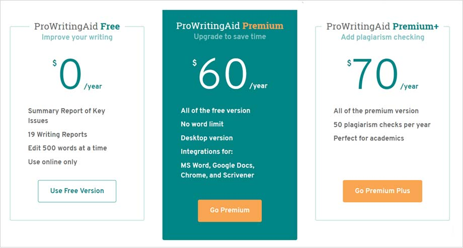 ProWritingAid Pricing