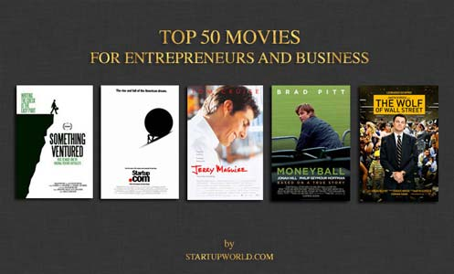 top movies business